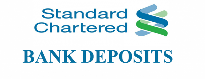 Complete Guide Of SCB Deposits