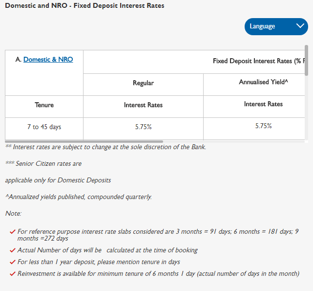 fixed deposits and interest rates in yes bank