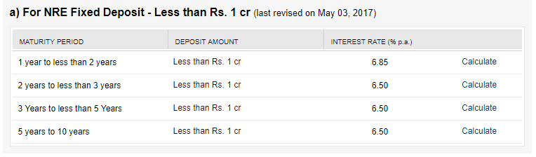 NRE fixed deposit of OBC