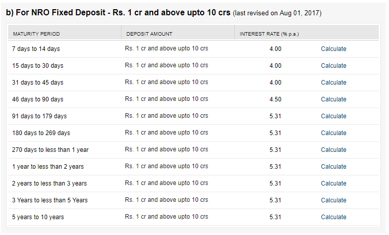 NRO fixed deposit of OBC